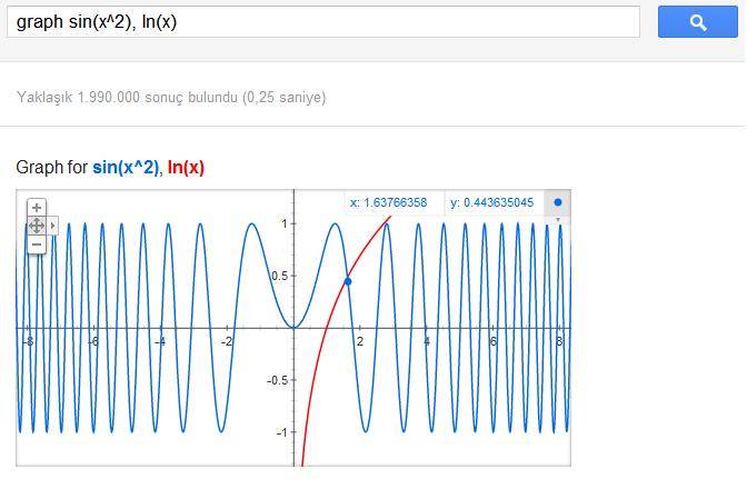 Google Grafik Hesap Makinesini Yayınladı