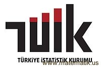 2015 Yılı Türkiye Nüfusu
