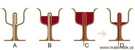 pisagor kupası-adalet kupası nasıl çalışır