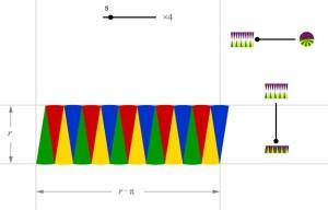 Dairenin Alanı (Geogebra interaktif uygulama)